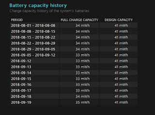 baterai report 3